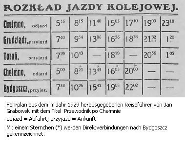 Zugfahrplan Chełmno 1929