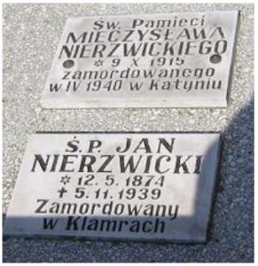 Familiengrab Nierzwicki in Chełmno